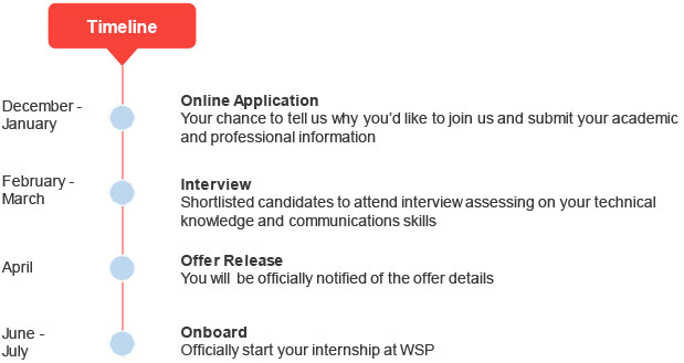 Hong Kong Summer Internship | WSP