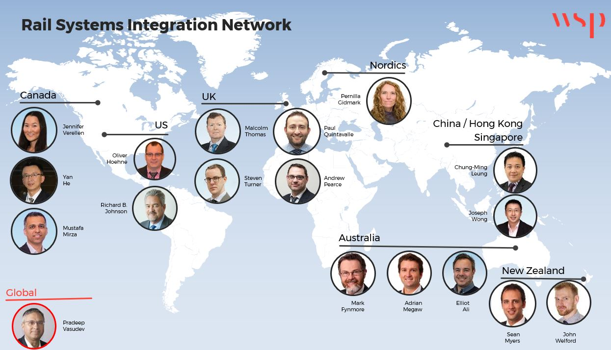 Rail Systems Integration Network-04-03