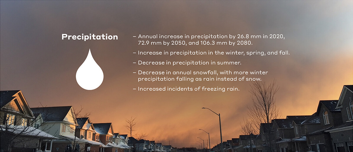 img-Projected Precipitation Climate Change Barrie ON
