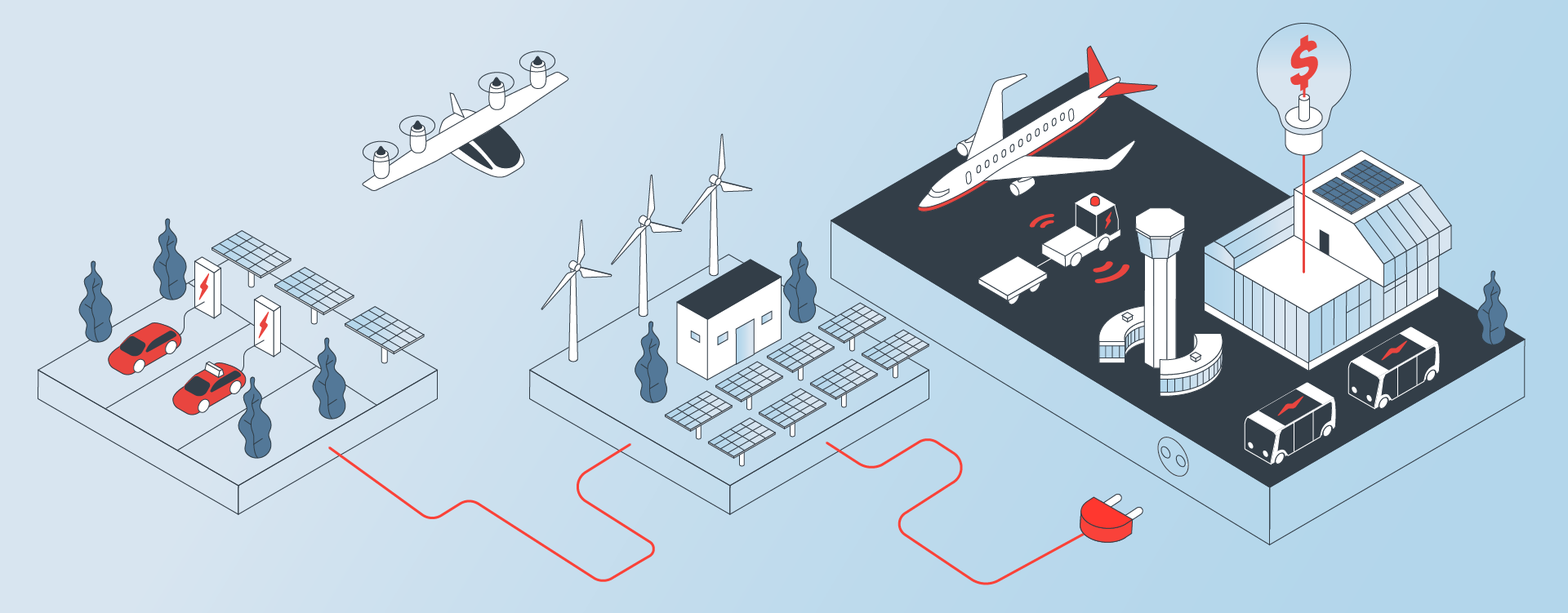 Banner - Insights - Electrification Empowers Tomorrow's Airports