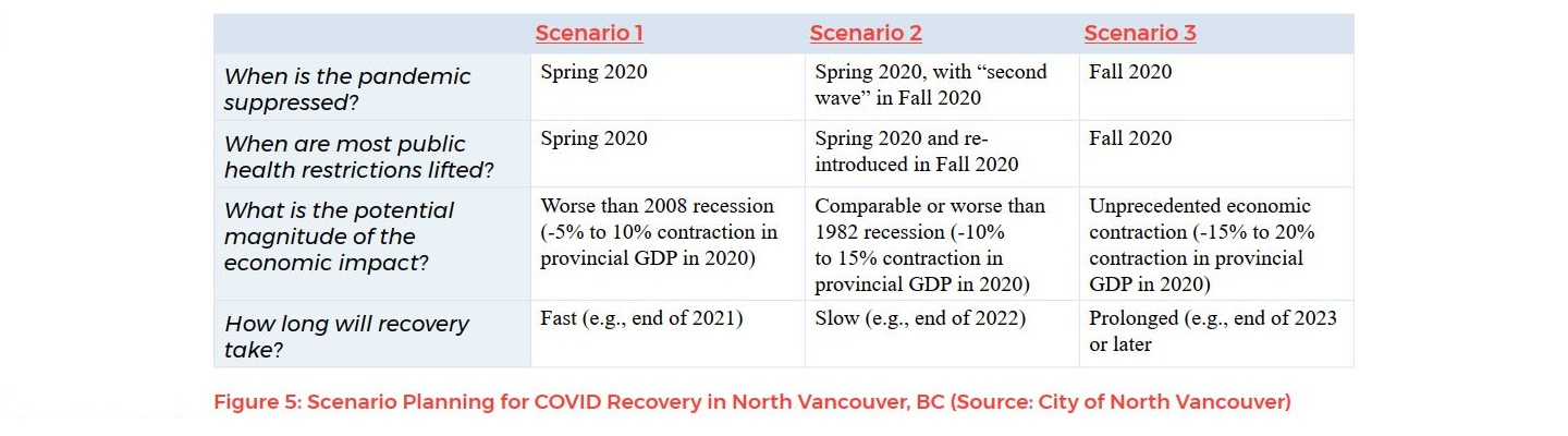 img-transit-in-the-new-normal-three-scenarios-described