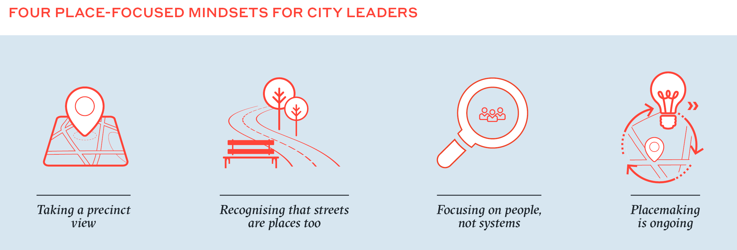 Four place-focused mindsets for city leaders