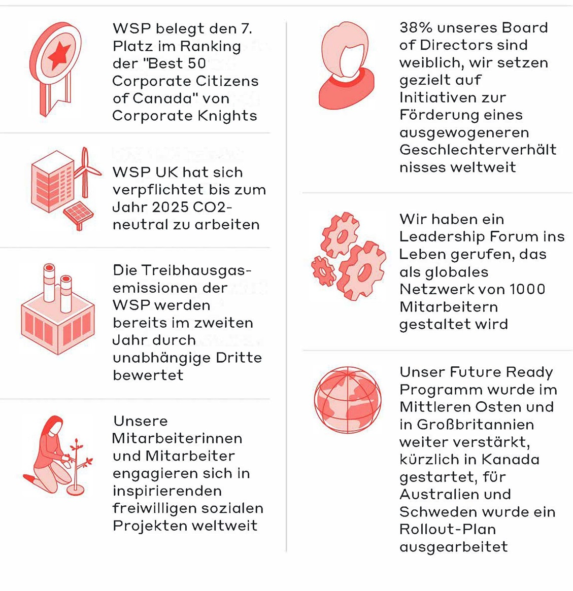 img-Sustainability Report 2017-Highlights_German