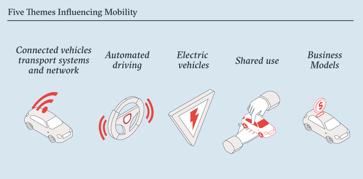 Whitepaper New Mobility Now - It's the Time to Take Action | WSP