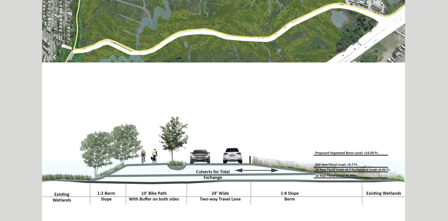 img2-wsp-Proposed-Elevated-Brookville-Boulevard-Section-Diagram