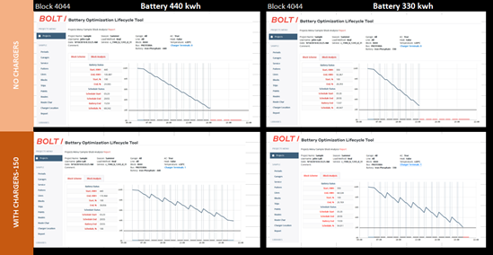 bolt 4 graphs